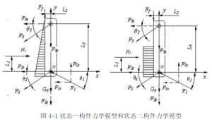大型坡口机夹紧装置设计方案绵竹